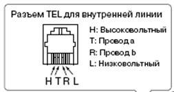 разъем RJ-11